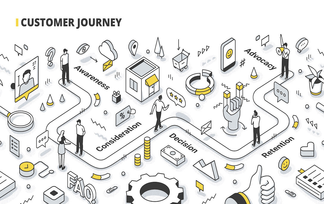 Customer Experience and Journey Mapping by Stacy Sherman