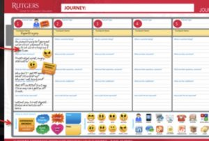 How To Create A Journey Map By DoingCXRight