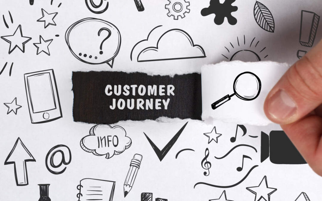 Customer Journey Map. What is it? Why Do It? (Part 1)