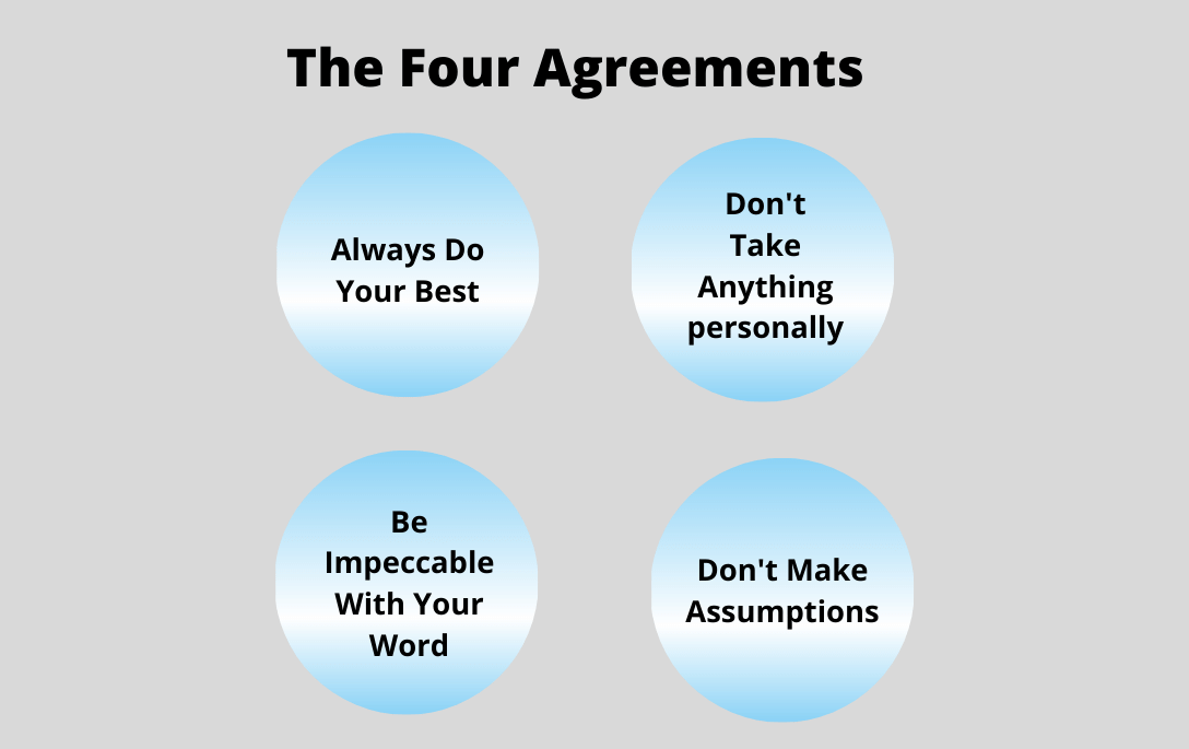 The Four Agreements and CX Lessons Learned by Stacy Sherman