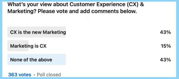 Is Customer Experience the new marketing